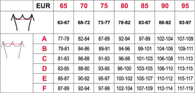 Bra sizes table
